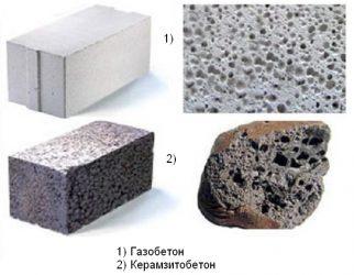 Какой блок лучше пенобетон или керамзитобетон бетон сертолово купить